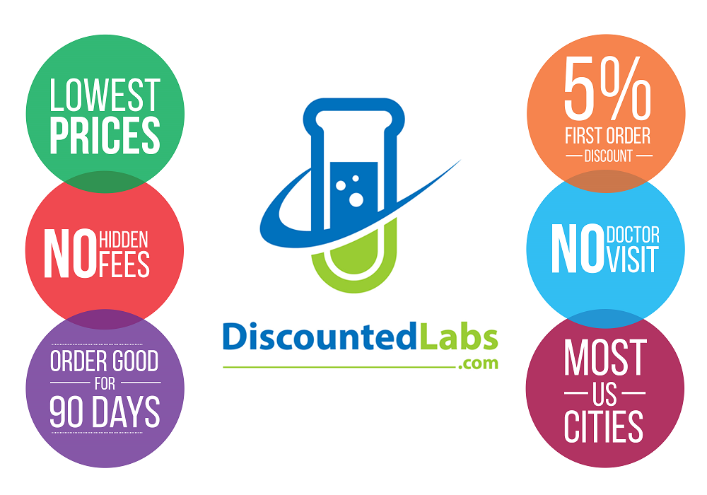 discounted labs features